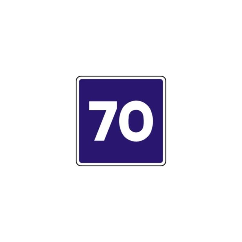 S7-Velocidad máxima aconsejada