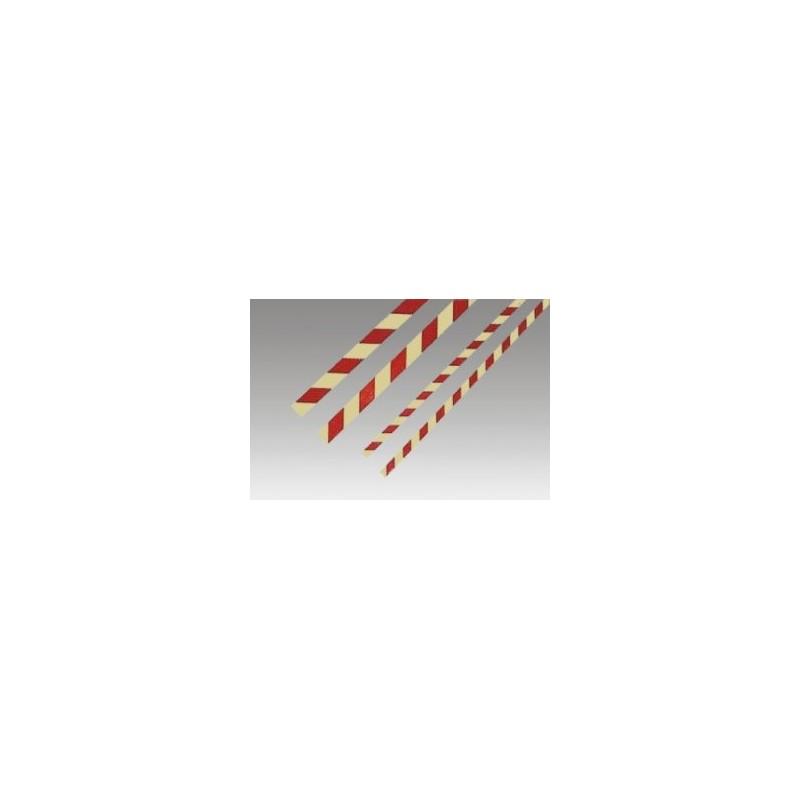 SYSA15738-Perill fotol./vermella