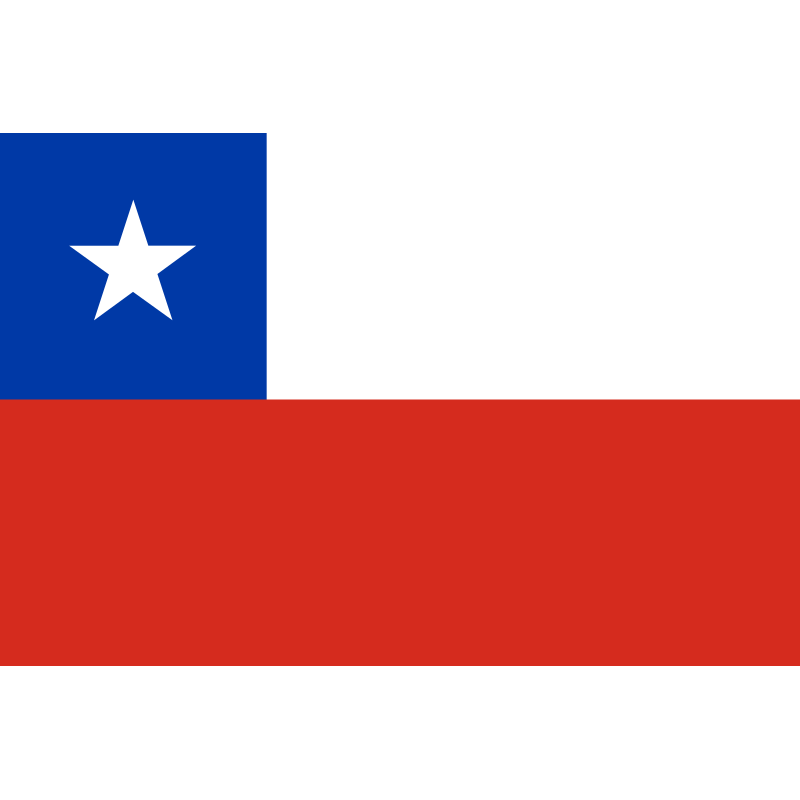 SYSACHI-Bandera de Chile